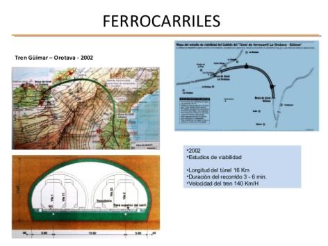 ferrocarriles-en-tenerife-12-638