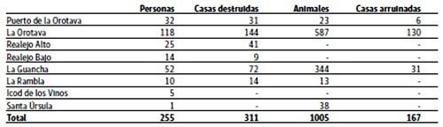 Datos1826_volcaneshistoricoscom